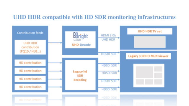 BBRIGHT_UHD_HDR.001.jpeg